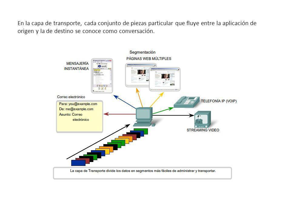 En la capa de transporte, cada conjunto de piezas particular que fluye entre la aplicación de origen y la de destino se conoce como conversación.