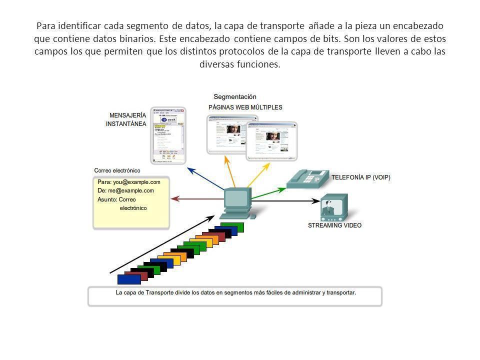Para identificar cada segmento de datos, la capa de transporte añade a la pieza un encabezado que contiene datos binarios.