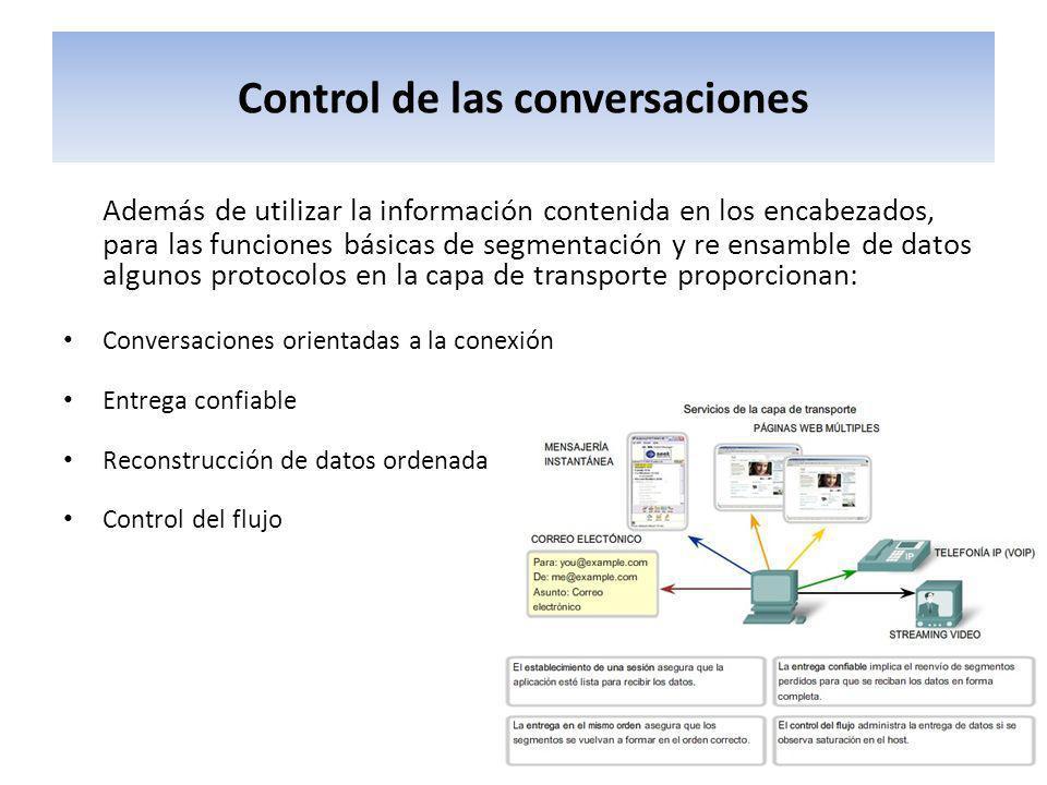 Control de las conversaciones