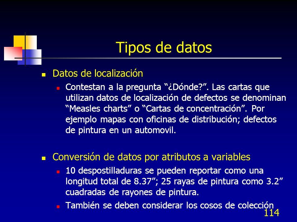 Tipos de datos Datos de localización