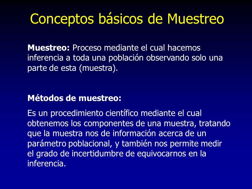 Conceptos básicos de Muestreo