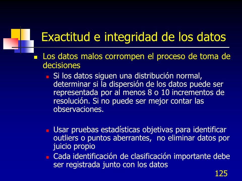Exactitud e integridad de los datos