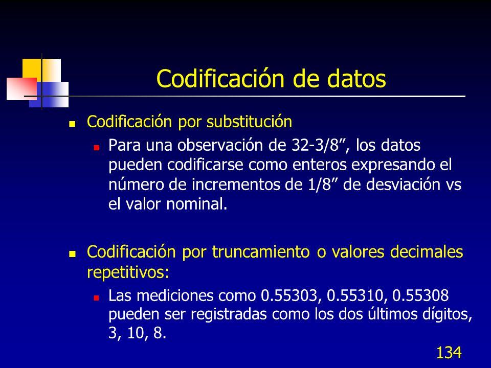Codificación de datos Codificación por substitución.