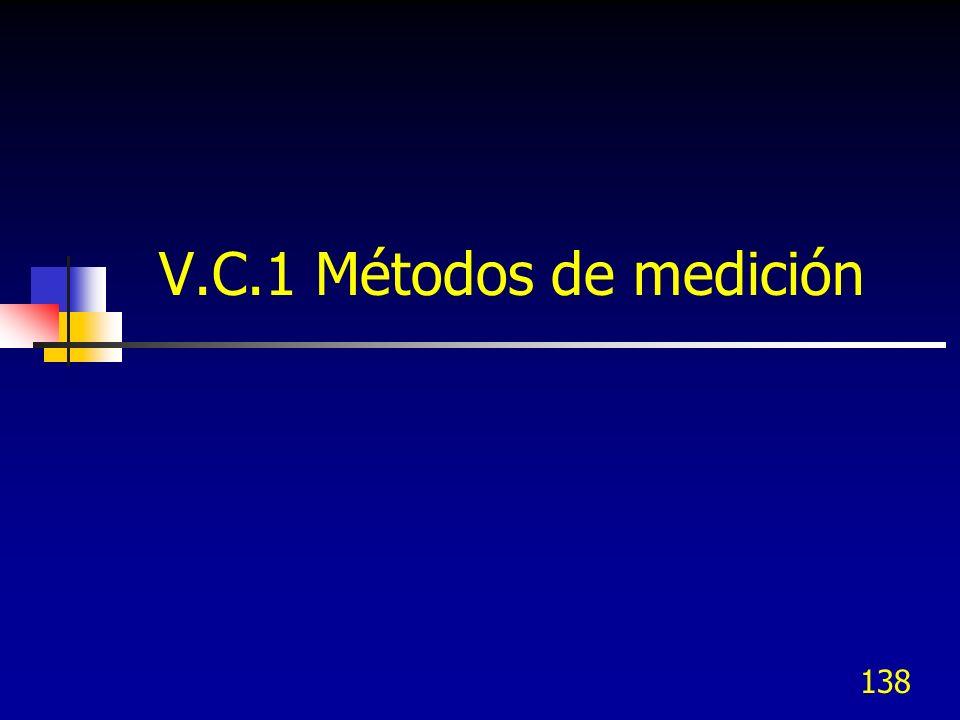 V.C.1 Métodos de medición