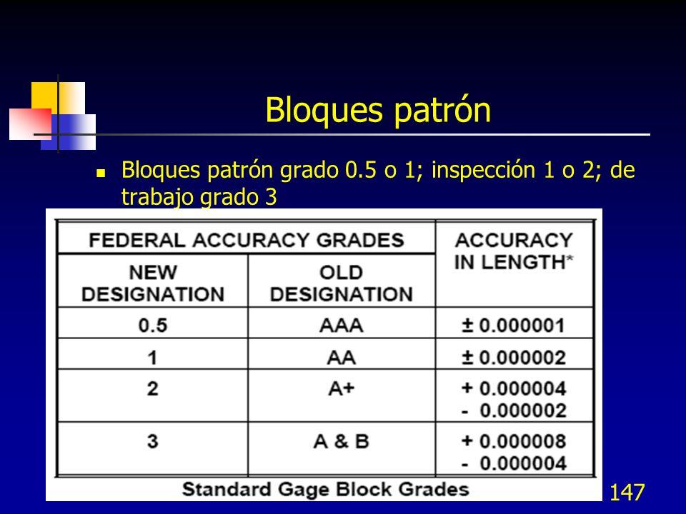 Bloques patrón Bloques patrón grado 0.5 o 1; inspección 1 o 2; de trabajo grado 3