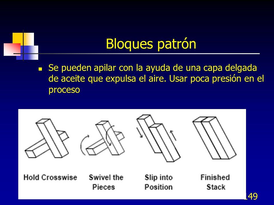 Bloques patrón Se pueden apilar con la ayuda de una capa delgada de aceite que expulsa el aire.