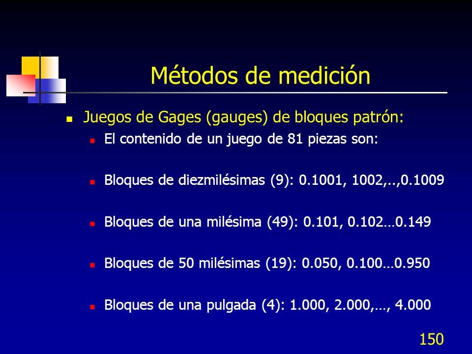 Métodos de medición Juegos de Gages (gauges) de bloques patrón: