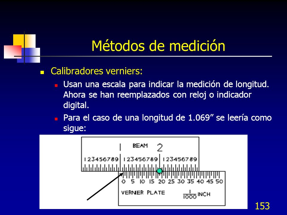 Métodos de medición Calibradores verniers: