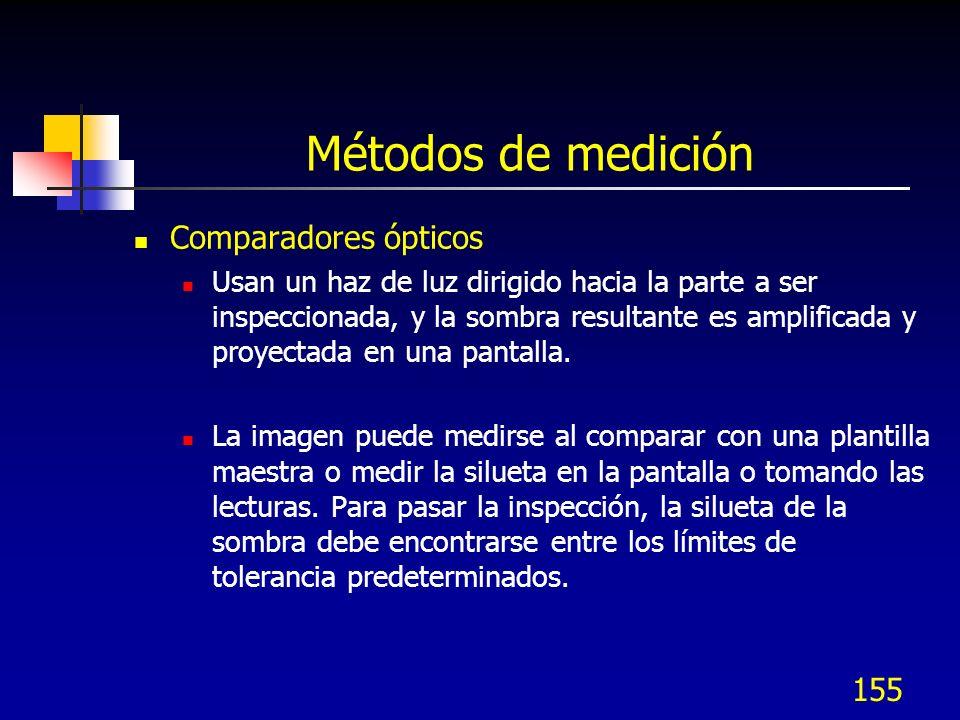 Métodos de medición Comparadores ópticos