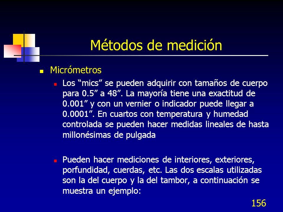 Métodos de medición Micrómetros