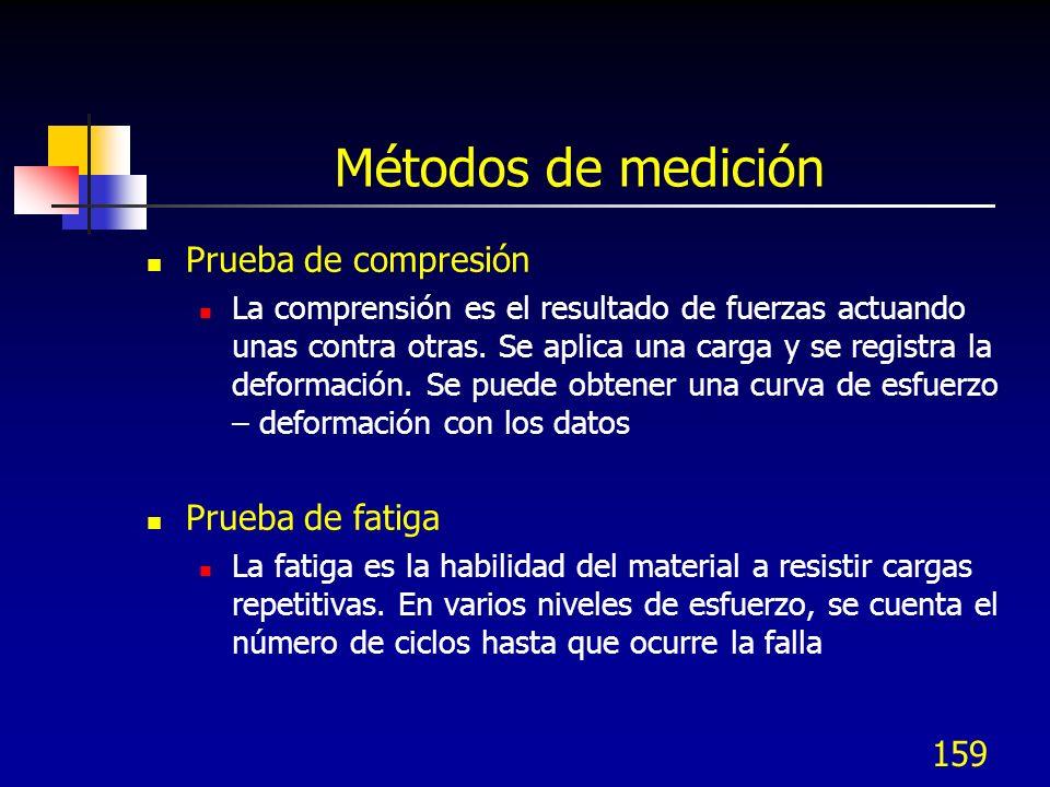Métodos de medición Prueba de compresión Prueba de fatiga