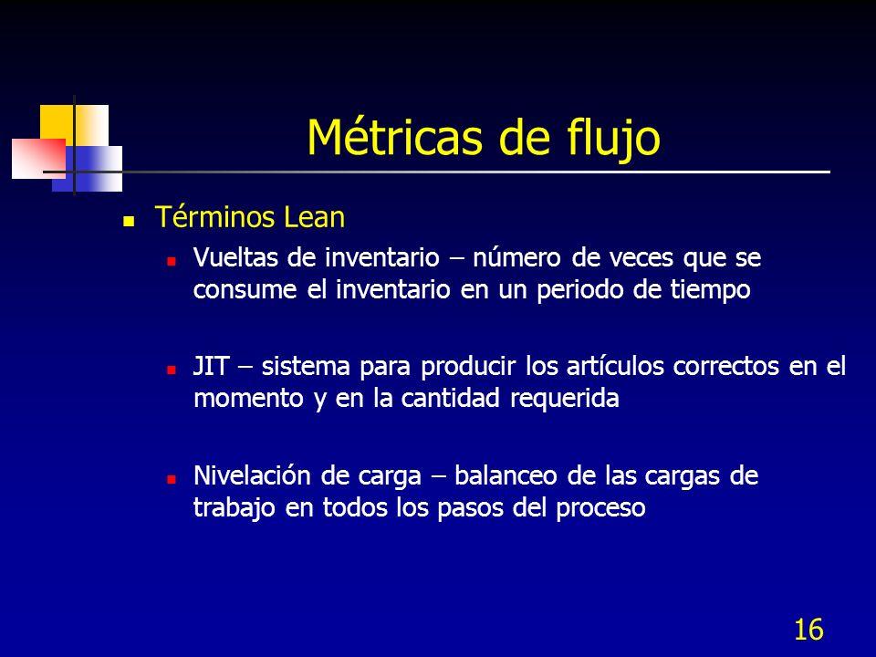 Métricas de flujo Términos Lean