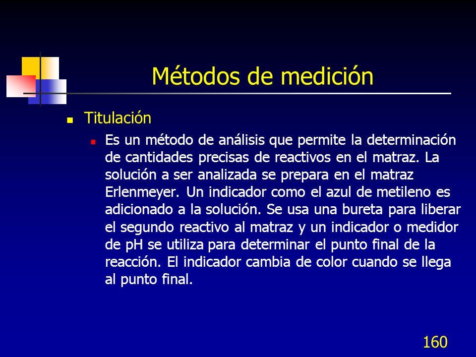 Métodos de medición Titulación