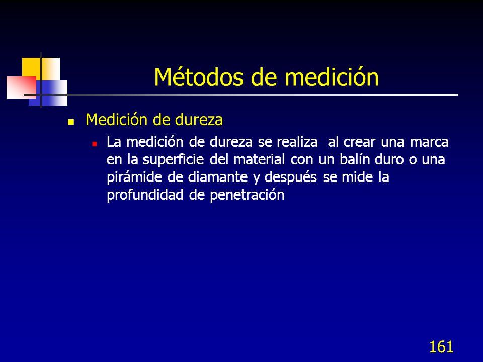 Métodos de medición Medición de dureza