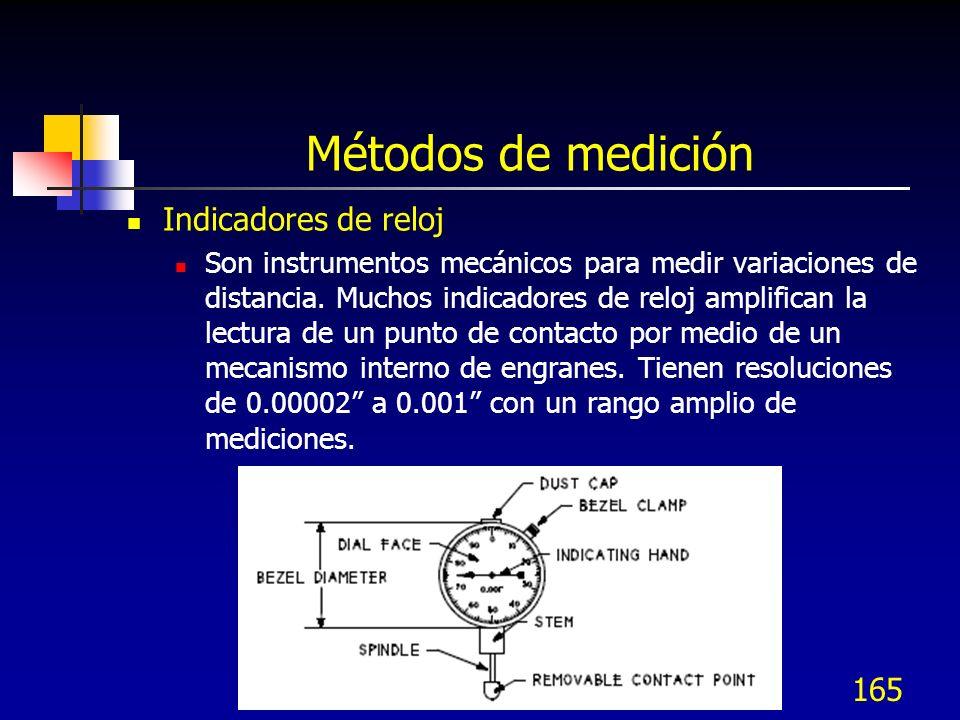 Métodos de medición Indicadores de reloj