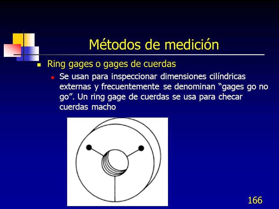 Métodos de medición Ring gages o gages de cuerdas