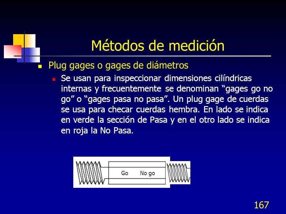 Métodos de medición Plug gages o gages de diámetros