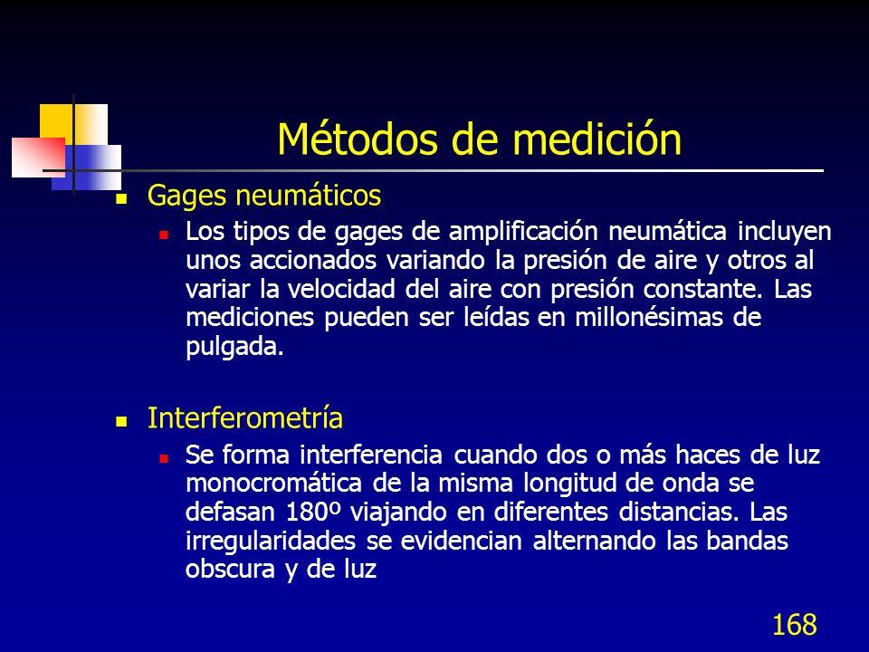 Métodos de medición Gages neumáticos Interferometría