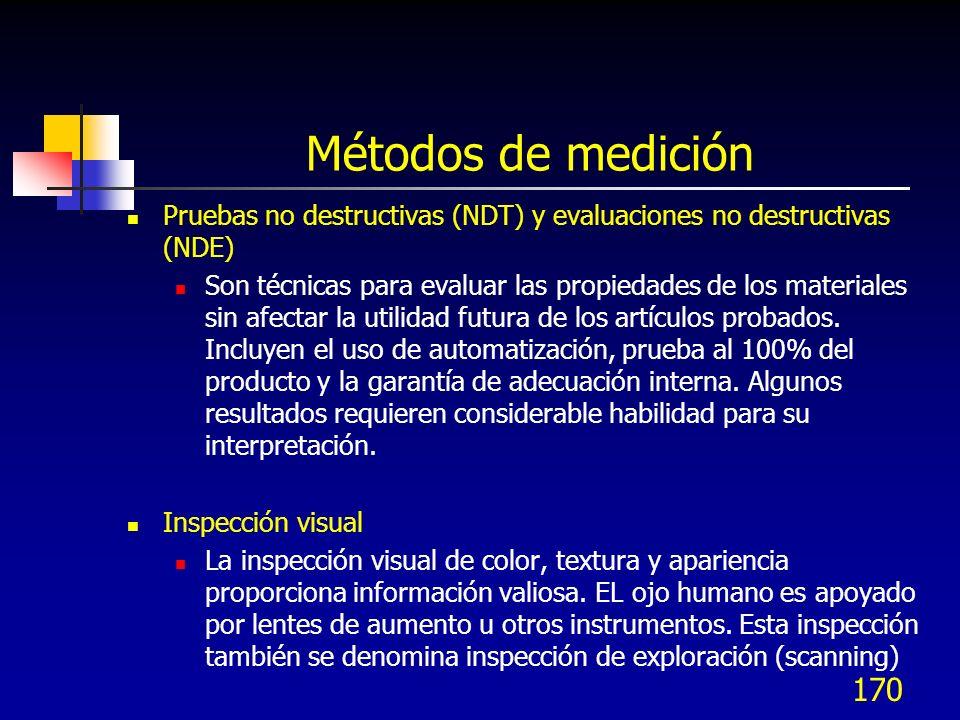 Métodos de mediciónPruebas no destructivas (NDT) y evaluaciones no destructivas (NDE)