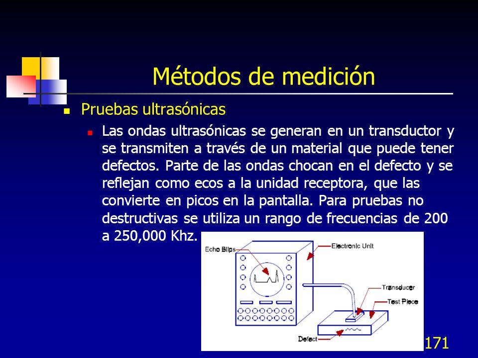 Métodos de medición Pruebas ultrasónicas