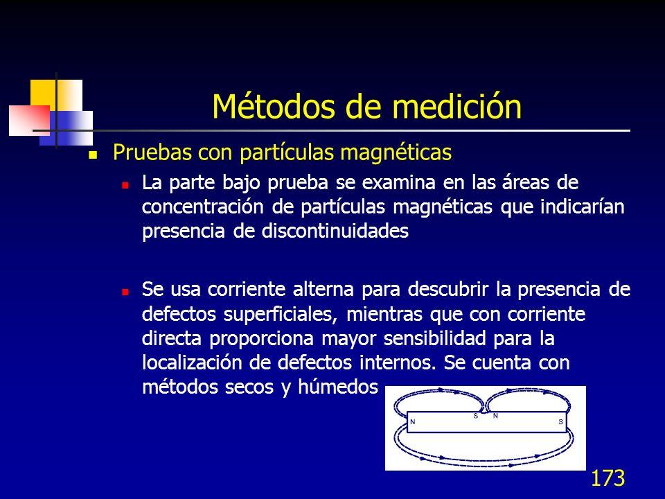 Métodos de medición Pruebas con partículas magnéticas