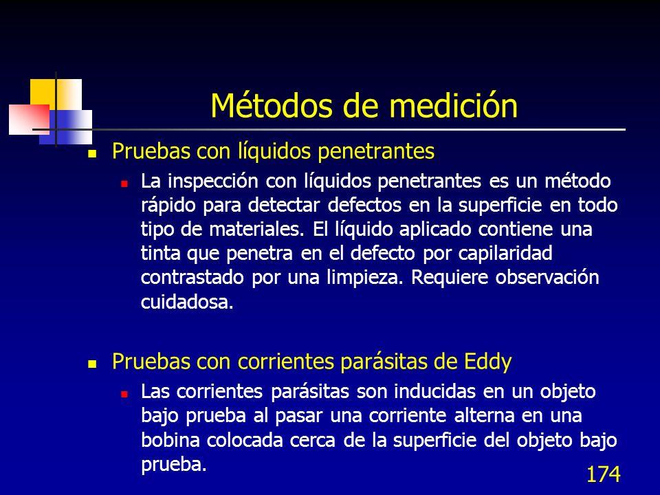 Métodos de medición Pruebas con líquidos penetrantes