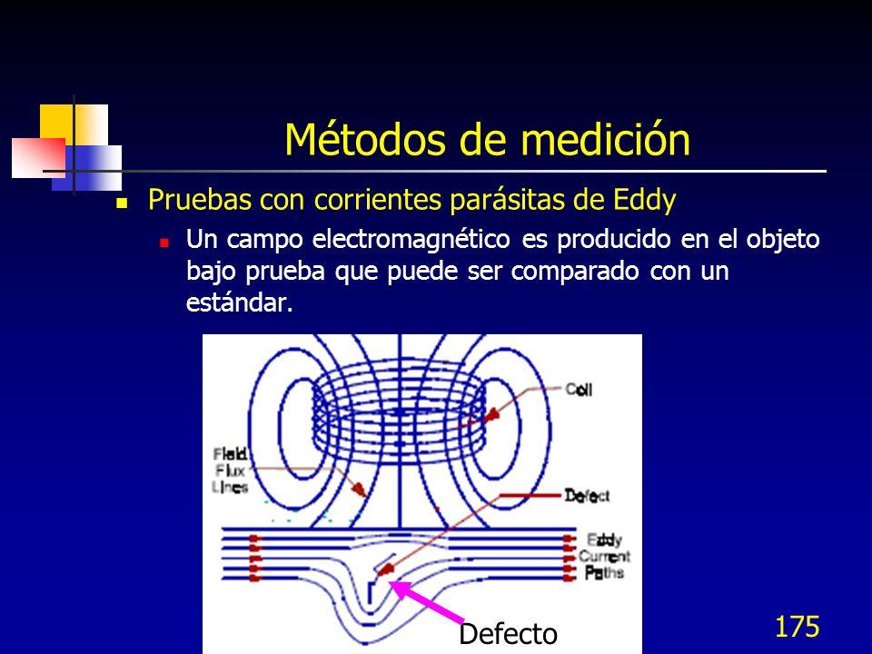 Métodos de medición Pruebas con corrientes parásitas de Eddy Defecto