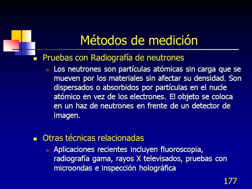 Métodos de medición Pruebas con Radiografía de neutrones