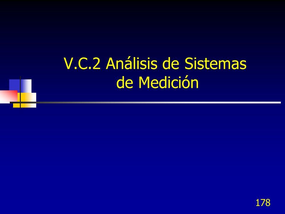 V.C.2 Análisis de Sistemas de Medición