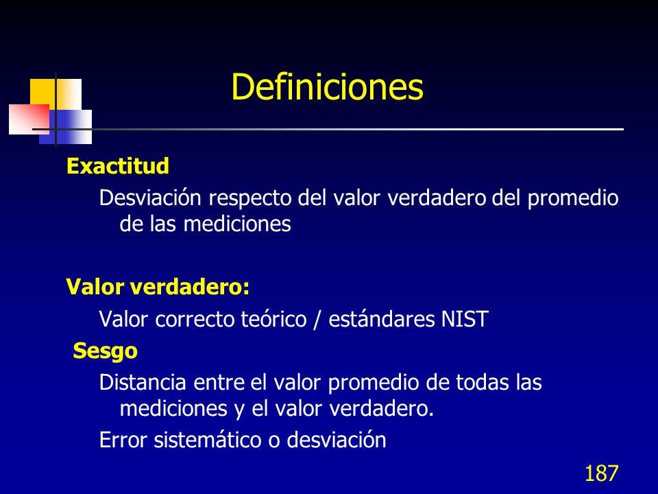 Definiciones Exactitud