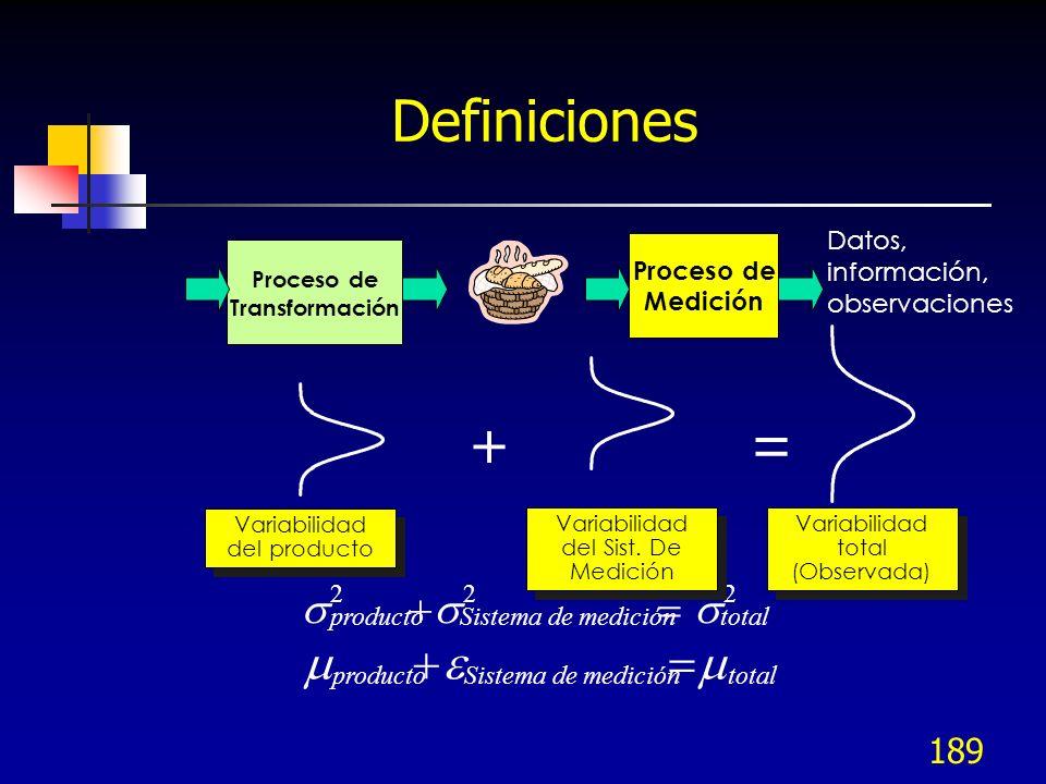 + = Definiciones e m + = s + = Datos, información, observaciones