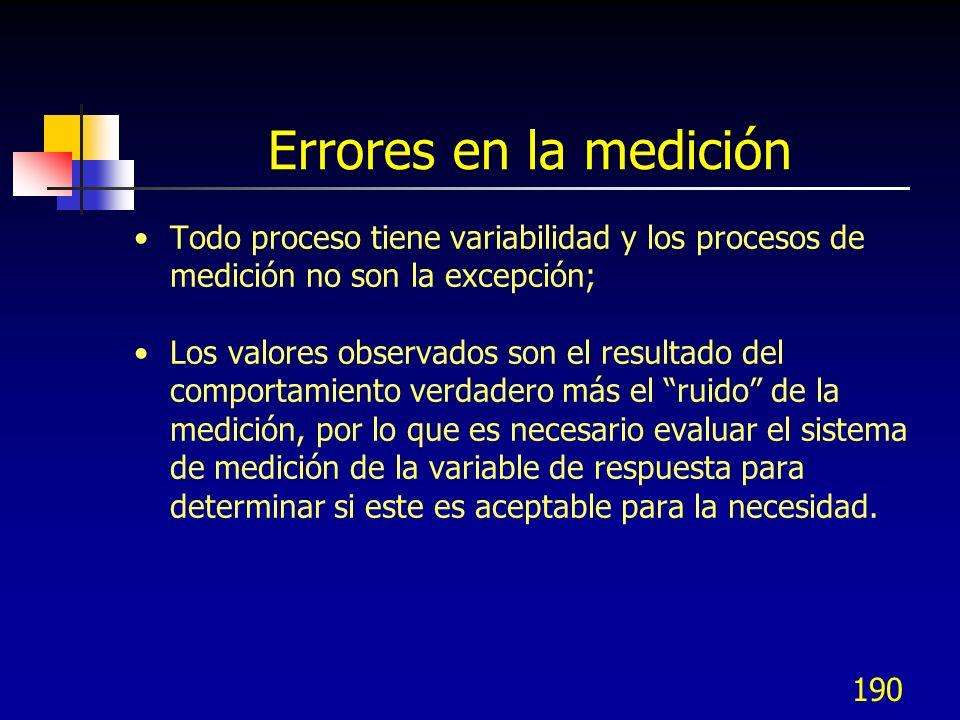 Errores en la medición Todo proceso tiene variabilidad y los procesos de medición no son la excepción;
