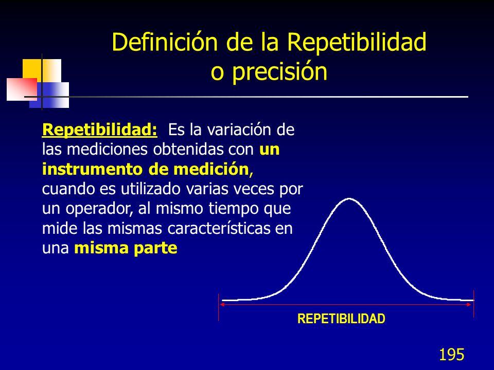 Definición de la Repetibilidad o precisión