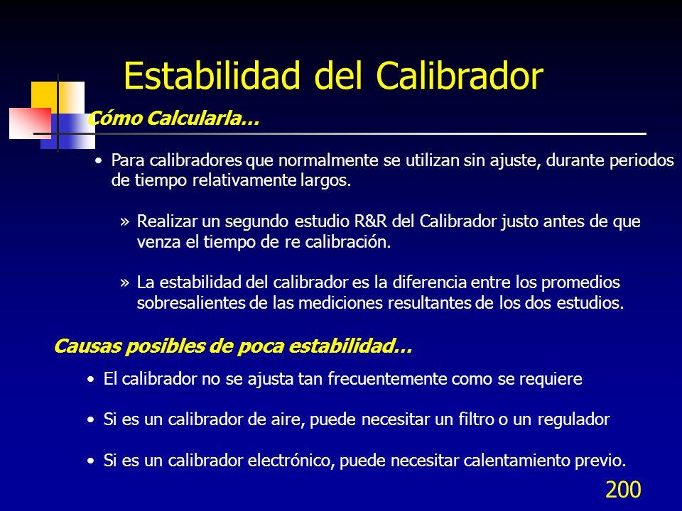 Estabilidad del Calibrador