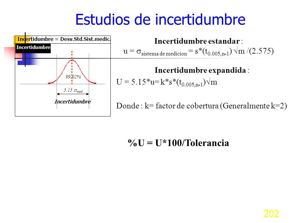 Estudios de incertidumbre