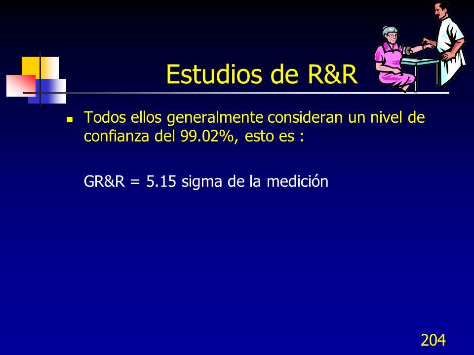 Estudios de R&R Todos ellos generalmente consideran un nivel de confianza del 99.02%, esto es : GR&R = 5.15 sigma de la medición.