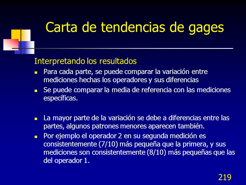 Carta de tendencias de gages