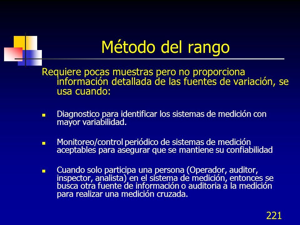 Método del rango Requiere pocas muestras pero no proporciona información detallada de las fuentes de variación, se usa cuando: