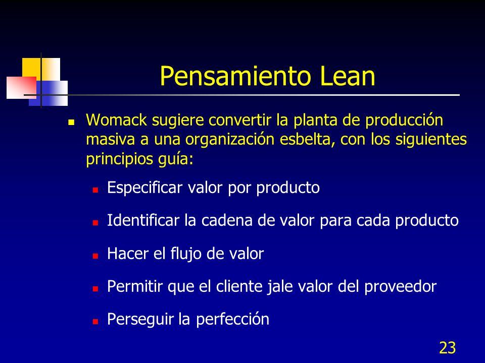 Pensamiento Lean Womack sugiere convertir la planta de producción masiva a una organización esbelta, con los siguientes principios guía: