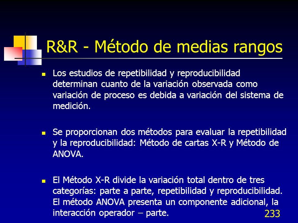R&R - Método de medias rangos