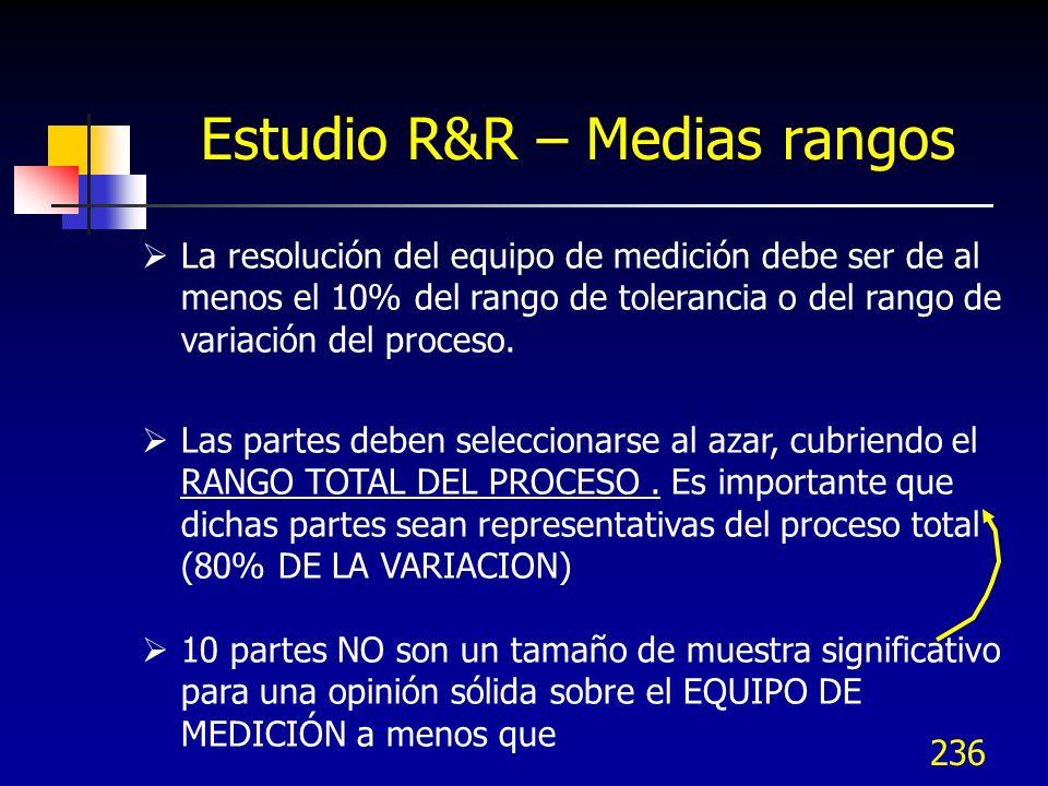 Estudio R&R – Medias rangos