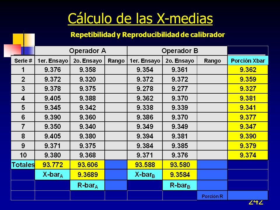 Cálculo de las X-medias