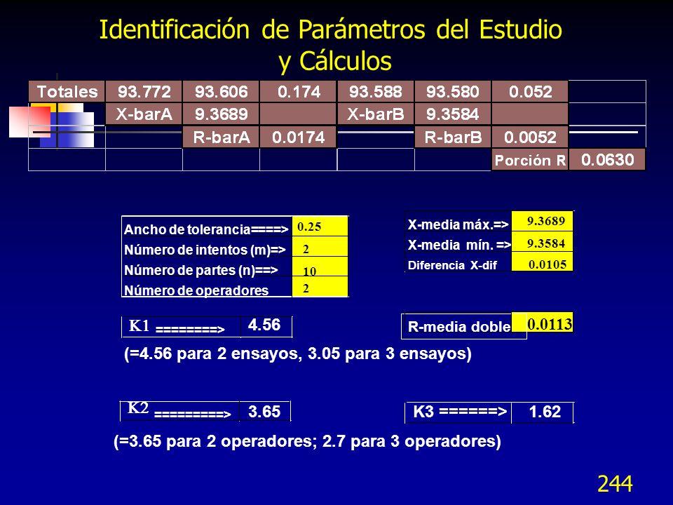 Identificación de Parámetros del Estudio
