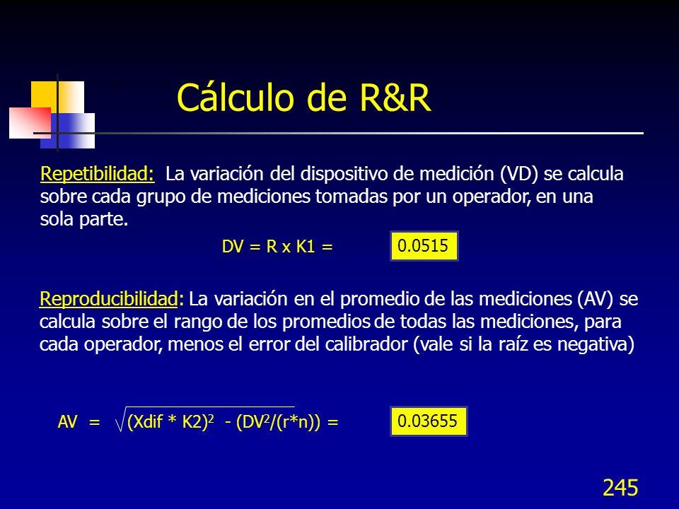 Cálculo de R&R