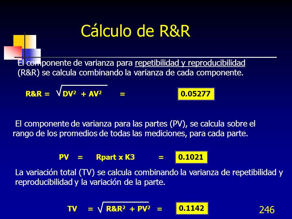 Cálculo de R&R El componente de varianza para repetibilidad y reproducibilidad (R&R) se calcula combinando la varianza de cada componente.