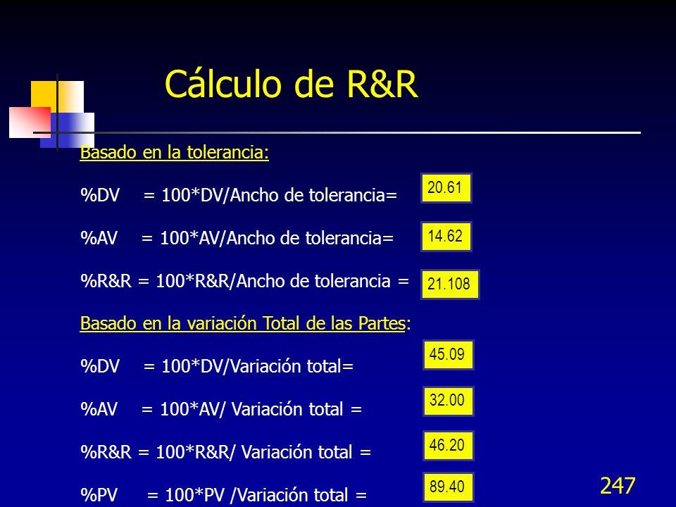 Cálculo de R&R Basado en la tolerancia: