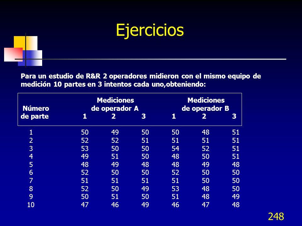 EjerciciosPara un estudio de R&R 2 operadores midieron con el mismo equipo de medición 10 partes en 3 intentos cada uno,obteniendo: