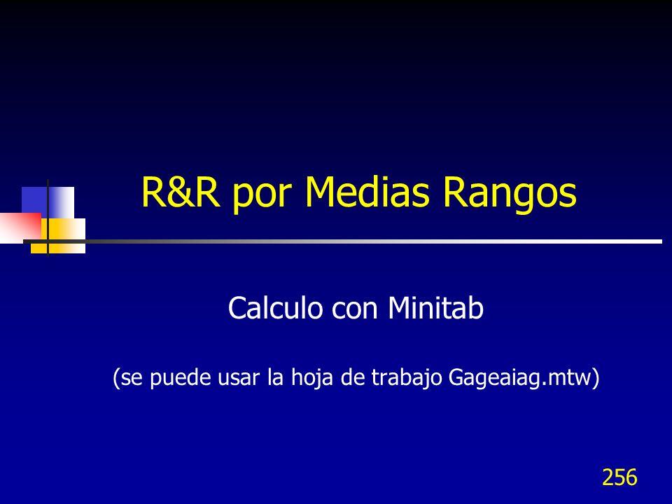 Calculo con Minitab (se puede usar la hoja de trabajo Gageaiag.mtw)