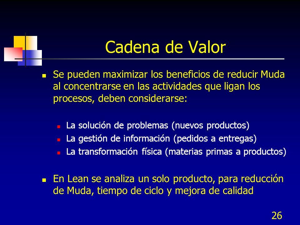 Cadena de Valor Se pueden maximizar los beneficios de reducir Muda al concentrarse en las actividades que ligan los procesos, deben considerarse: