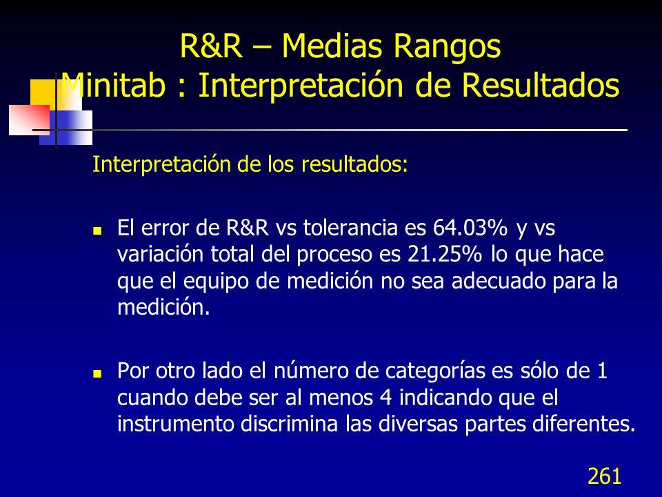 R&R – Medias Rangos Minitab : Interpretación de Resultados